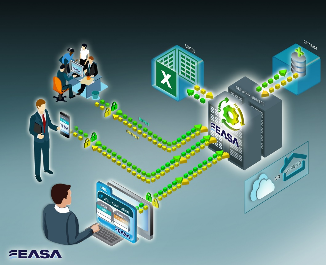 EASA Inc.